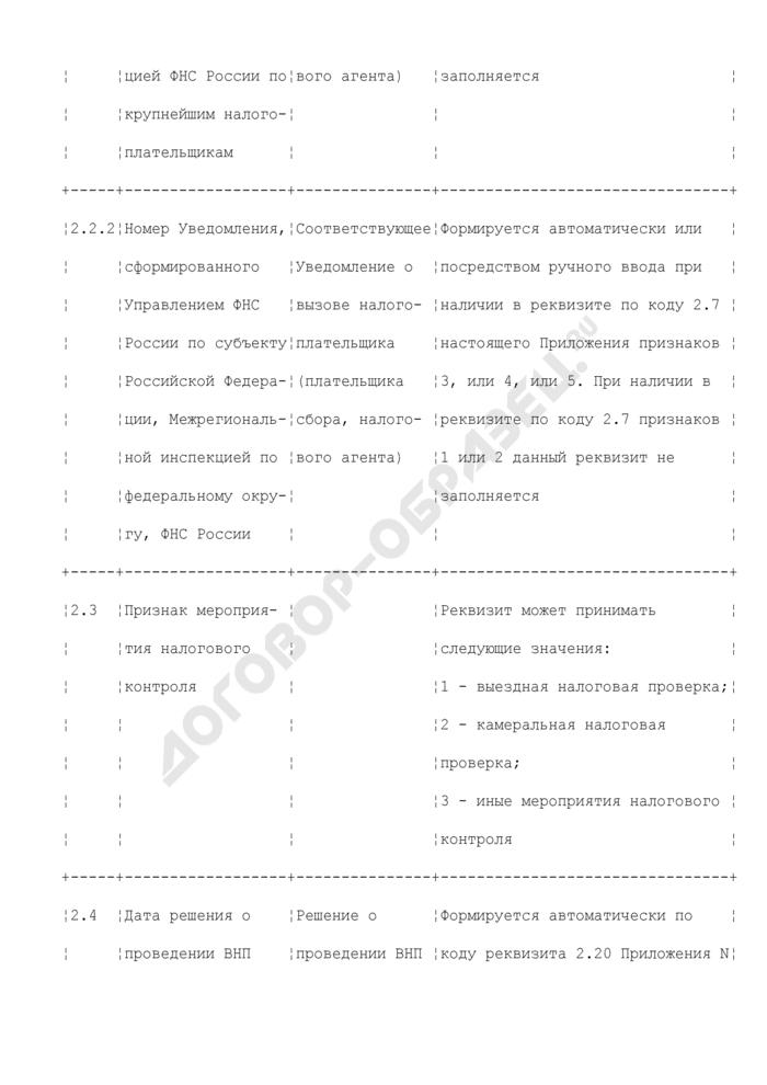 Реквизиты, используемые для формирования журнала регистрации уведомлений о вызове налогоплательщика (плательщика сбора, налогового агента) (раздел LII). Страница 2