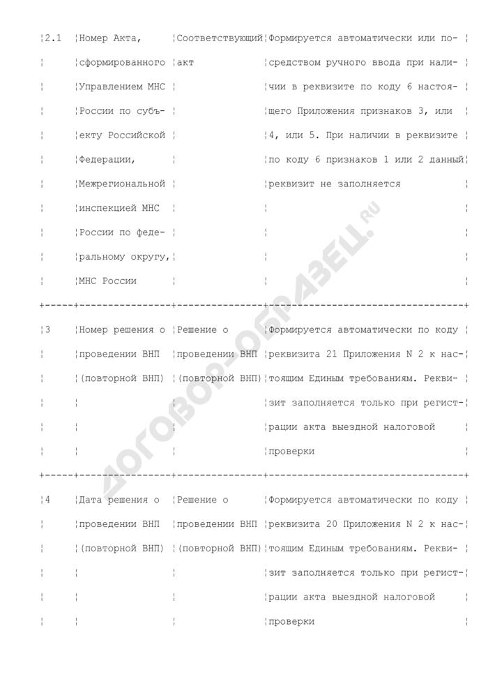 Реквизиты, используемые для формирования журнала регистрации актов (раздел XXXVII). Страница 2