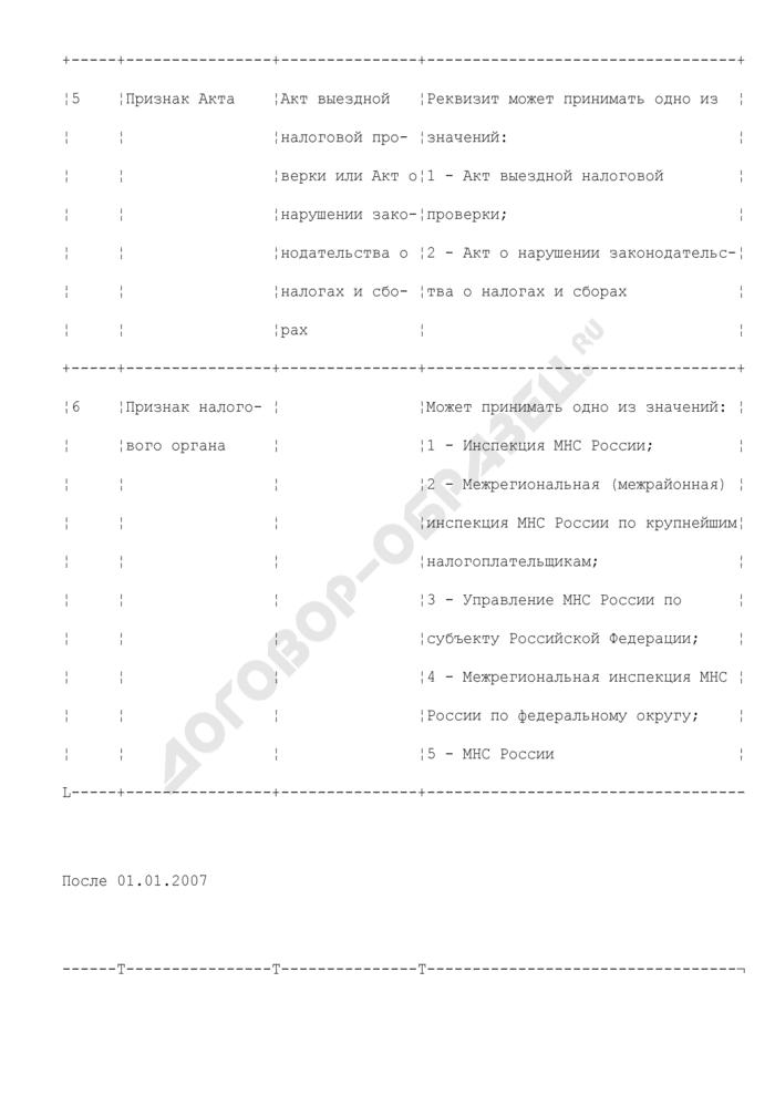 Реквизиты, используемые для формирования журнала регистрации актов (раздел XXXVII). Страница 3