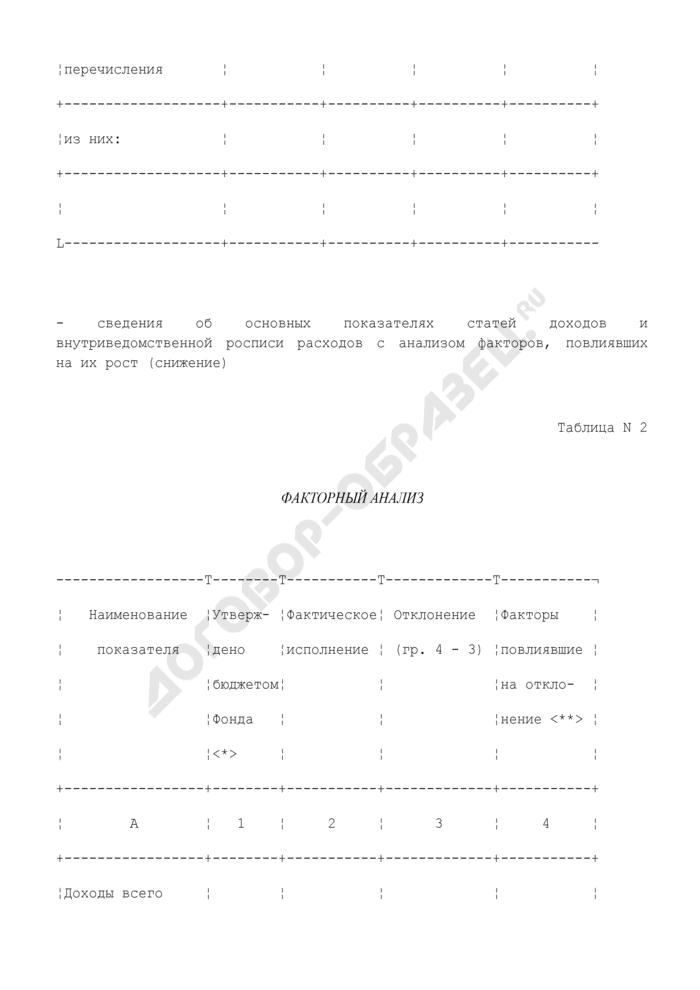 Рекомендации по составлению пояснительной записки к годовой, квартальной бюджетной отчетности по форме 0503160. Страница 3