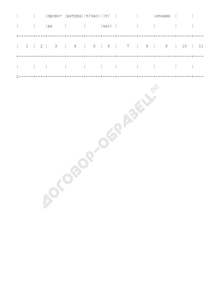 Рекомендации по учету собственником тепловых энергоустановок (книга учета тепловых энергоустановок организации) (рекомендуемая форма). Страница 3