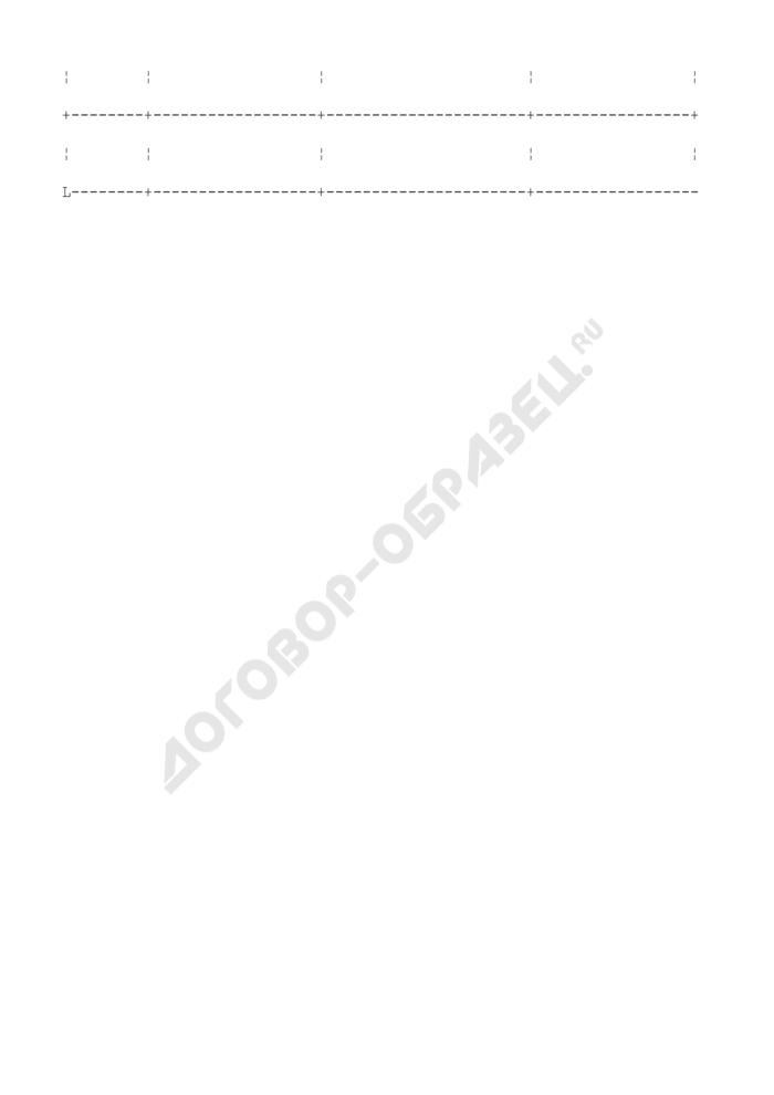 Репутация (участие в судебных разбирательствах (приложение к письму-заявке на участие в предварительном квалификационном отборе подрядчиков для последующего участия в торгах (конкурсе)). Форма N 8. Страница 2