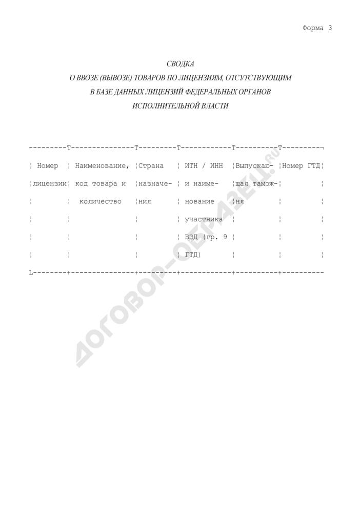 Сводка о ввозе (вывозе) товаров по лицензиям, отсутствующим в базе данных лицензий федеральных органов исполнительной власти. Форма N 3. Страница 1