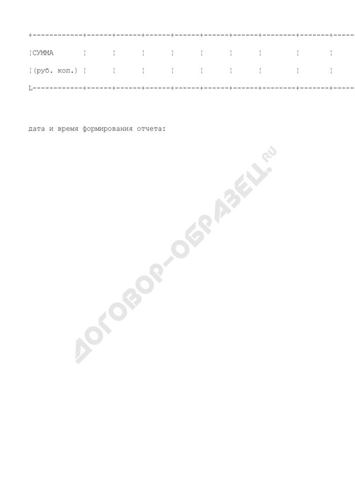 Сводка о выдаче компонентов и препаратов крови. Форма N 423/у-П2. Страница 2