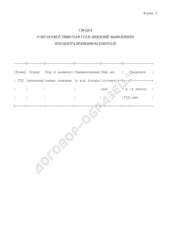 Сводка о несоответствии граф ГТД и лицензий, выявленном при централизованном контроле. Форма N 2. Страница 1