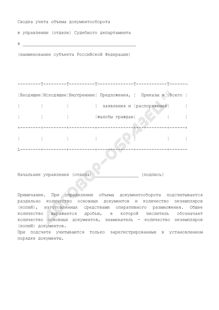 Сводка учета объема документооборота в управлении (отделе) Судебного департамента. Форма N В6.1. Страница 1