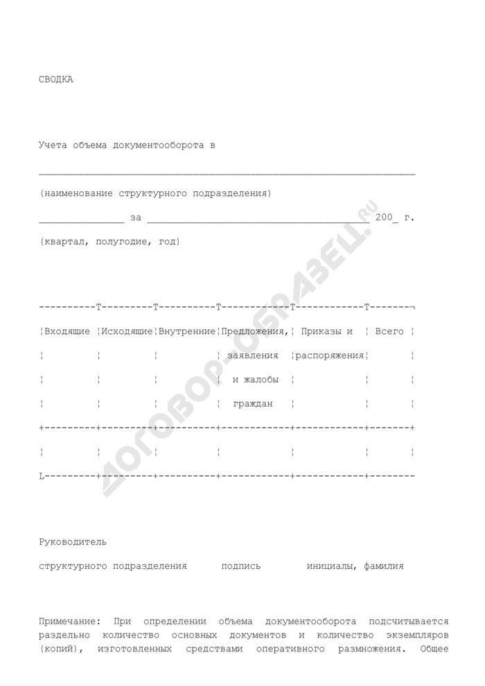 Сводка учета объема документооборота структурного подразделения в Судебном департаменте при Верховном Суде Российской Федерации. Страница 1