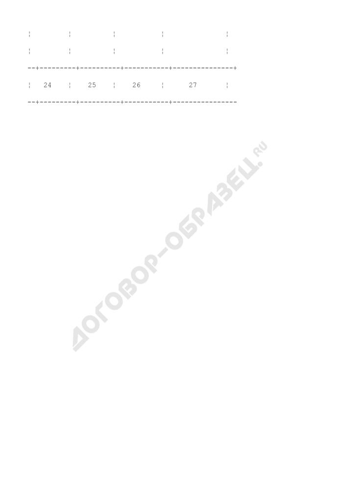 Сводная база данных кадрового резерва московской области. Страница 3