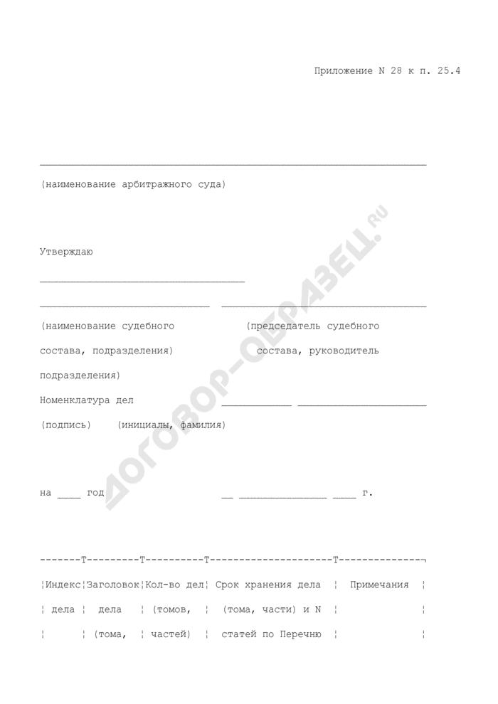 Сводная номенклатура дел судебных составов и подразделений, утвержденных их руководителями и представляемых в архив в арбитражном суде Российской Федерации (первой, апелляционной и кассационной инстанциях). Страница 1
