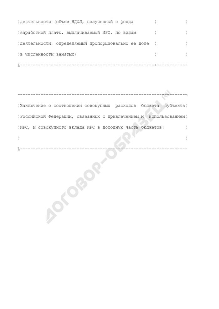 Сопоставление расходов бюджета субъекта Российской Федерации, связанных с привлечением и использованием иностранной рабочей силы (ИРС), с вкладом ИРС в доходную часть бюджетов. Страница 3