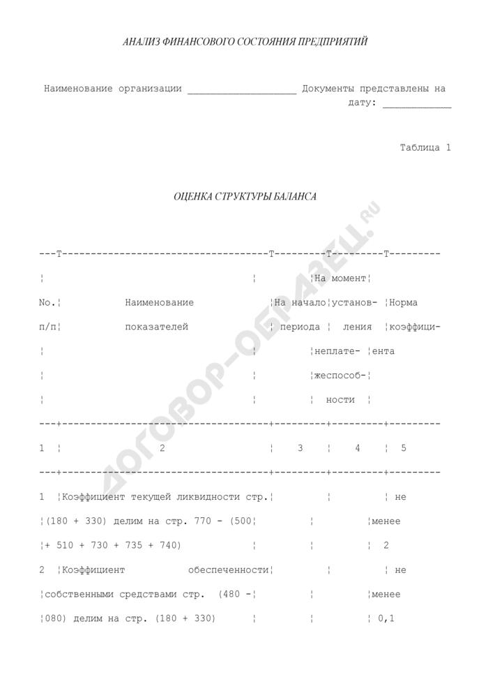 Анализ финансового состояния предприятий. Страница 1