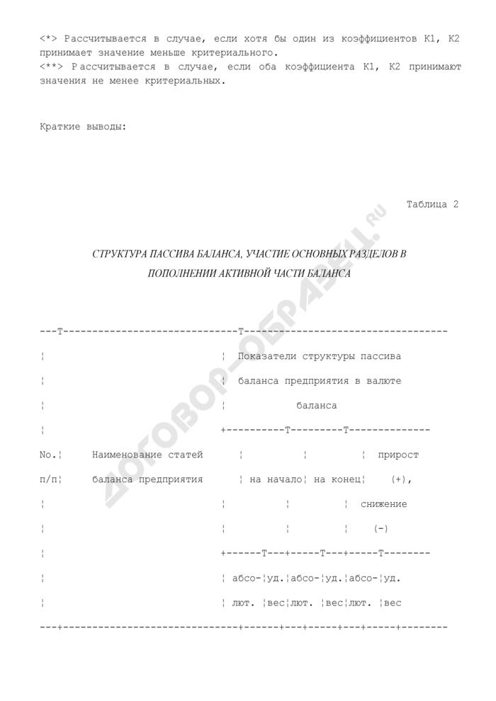 Анализ финансового состояния предприятий. Страница 3