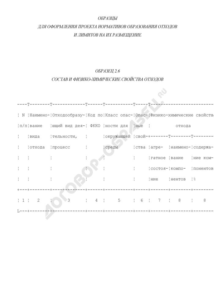 Состав и физико-химические свойства отходов (образец). Страница 1