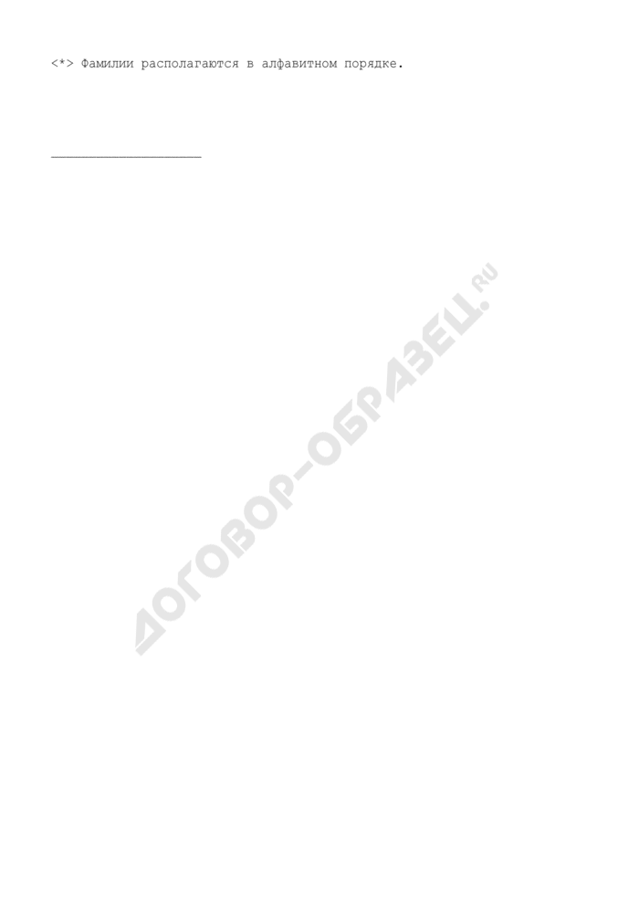 """Состав конкурсной комиссии открытого акционерного общества """"Российские железные дороги. Страница 2"""