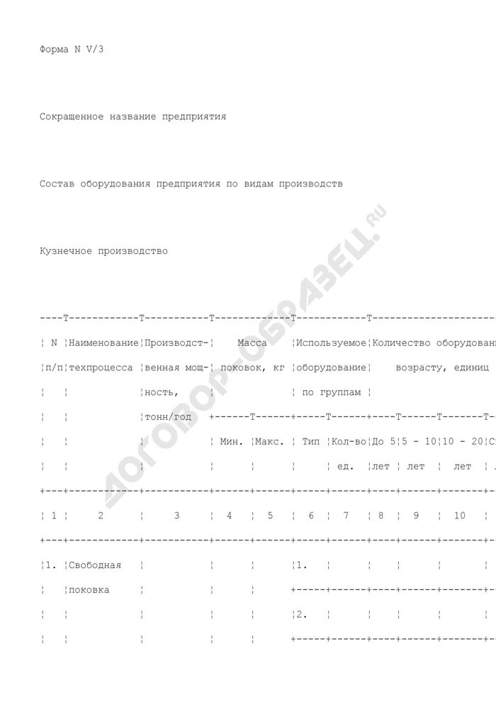 Состав оборудования предприятия, находящегося в сфере ведения и координации Роспрома, по видам производств. Кузнечное производство. Форма N V/3. Страница 1