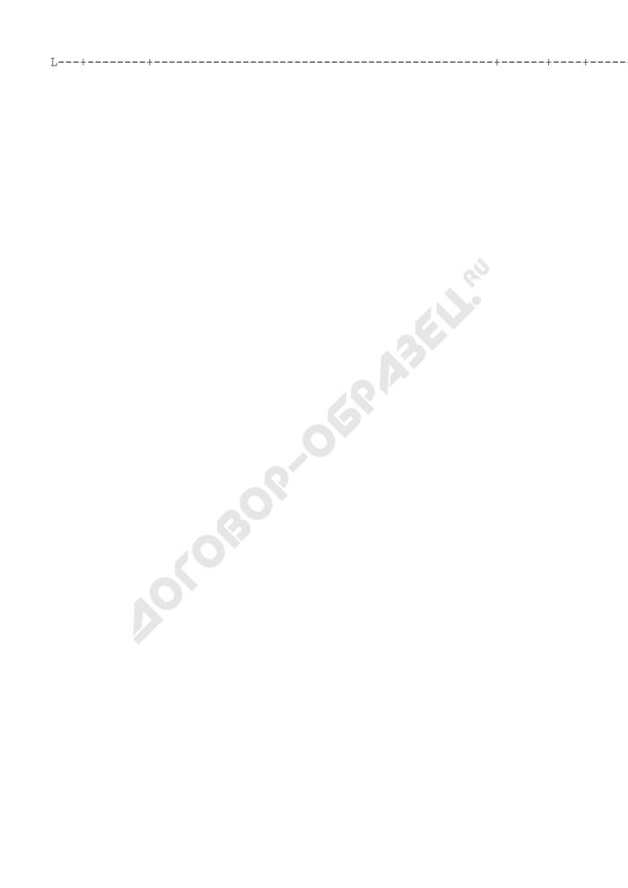 Состав оборудования предприятия, находящегося в сфере ведения и координации Роспрома, по видам производств. Инструментальное производство. Форма N V/5. Страница 3