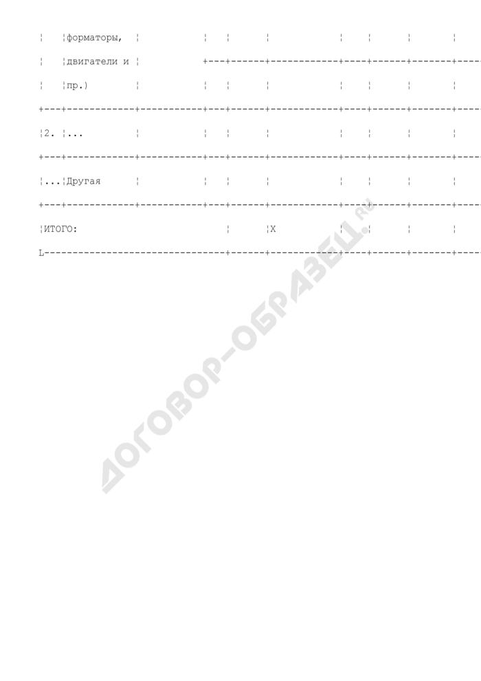 Состав оборудования предприятия, находящегося в сфере ведения и координации Роспрома, по видам производств. Производство электроэлементов. Форма N V/11. Страница 2