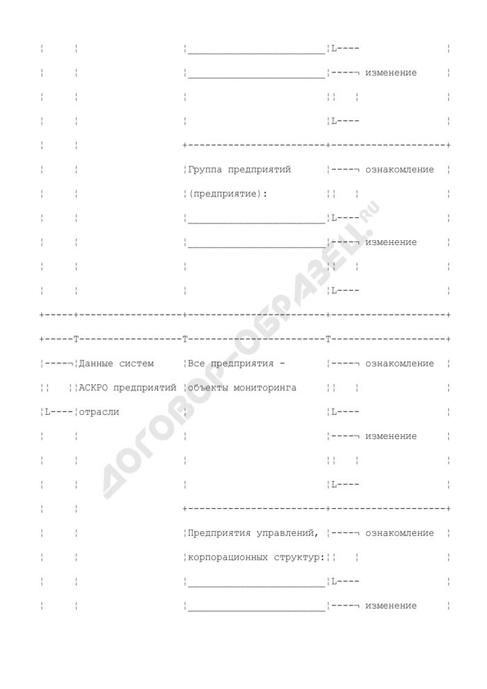 Документация на предоставление доступа к разделам информационного фонда комплекса систем мониторинга ИАК ИКС (приложение к заявке на предоставление сервисов и доступа к информационному фонду центрального узла информационно-коммуникационной системы Росатома). Страница 3