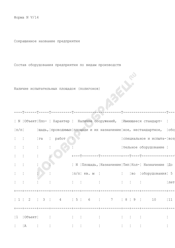 Состав оборудования предприятия, находящегося в сфере ведения и координации Роспрома, по видам производств. Наличие испытательных площадок (полигонов). Форма N V/14. Страница 1