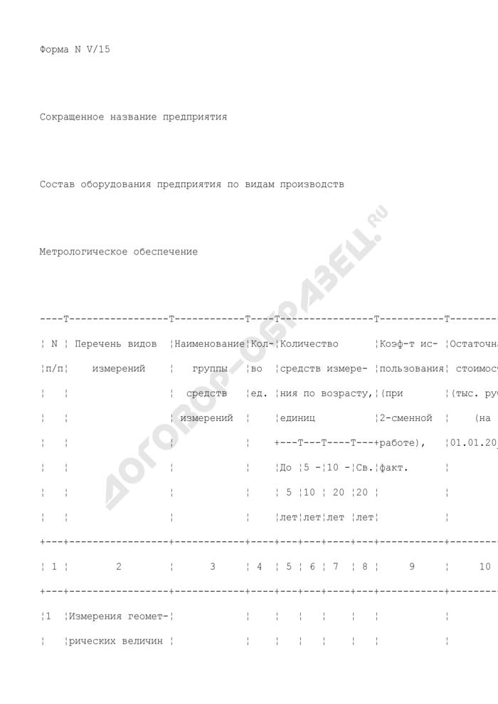 Состав оборудования предприятия, находящегося в сфере ведения и координации Роспрома, по видам производств. Метрологическое обеспечение. Форма N V/15. Страница 1