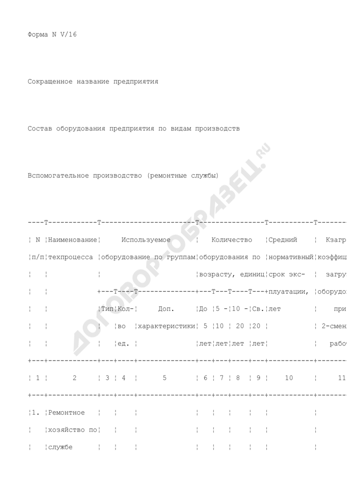 Состав оборудования предприятия, находящегося в сфере ведения и координации Роспрома, по видам производств. Вспомогательное производство (ремонтные службы). Форма N V/16. Страница 1