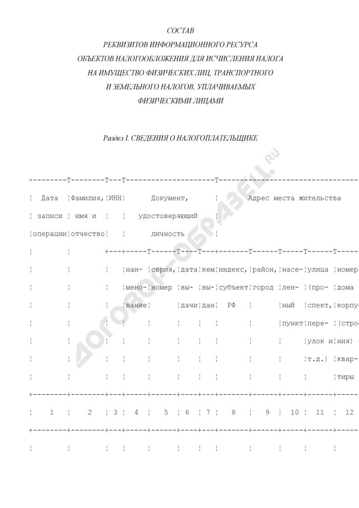 Состав реквизитов информационного ресурса объектов налогообложения для исчисления налога на имущество физических лиц, транспортного и земельного налогов, уплачиваемых физическими лицами. Страница 1