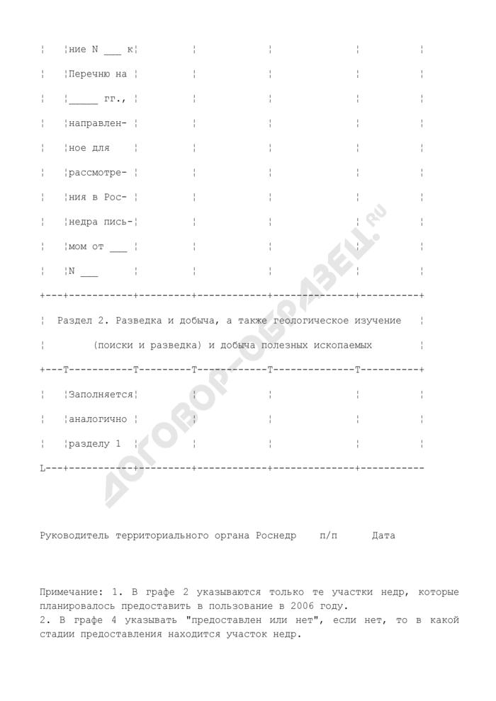 Состояние лицензирования пользования недрами на территории субъекта РФ (минеральные воды и лечебные грязи). Страница 3