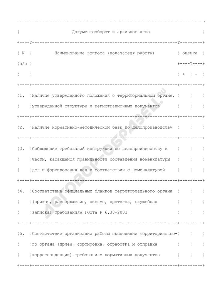 Документооборот и архивное дело органов Федеральной службы по экологическому, технологическому и атомному надзору. Страница 1