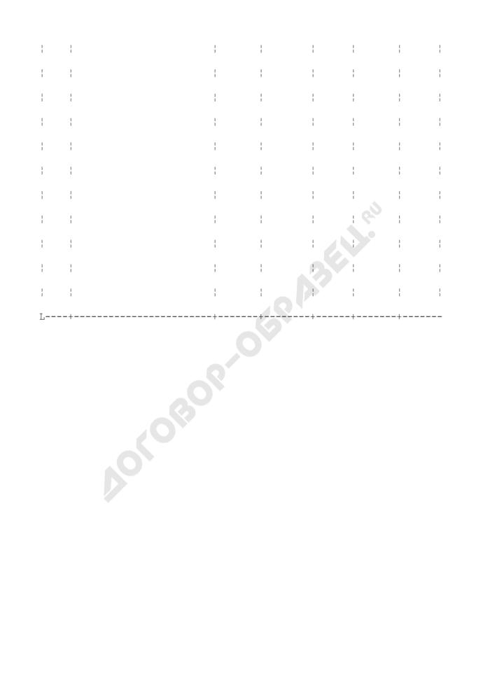 Спецификация к фактуре. Специализированная форма N 2-ОТ. Страница 2