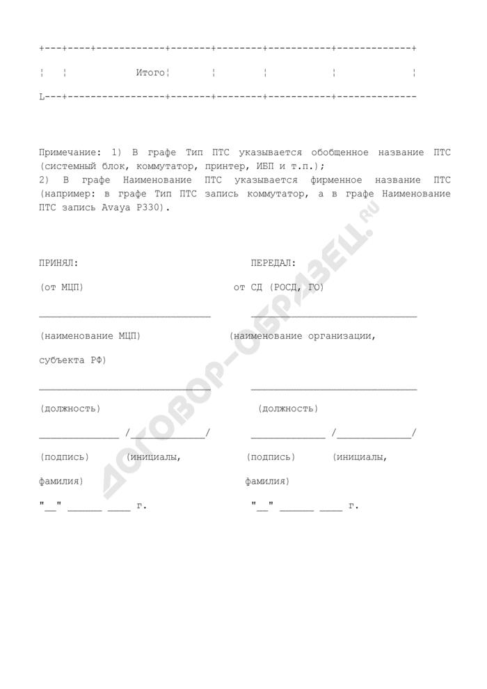 """Спецификация программно-технических средств государственной автоматизированной системы """"Правосудие"""", переданных из Судебного департамента (управления (отдела) Судебного департамента в субъекте РФ, головной организации) в безвозмездное временное пользование межрегиональному центру поддержки ГАС. Форма N 11. Страница 2"""