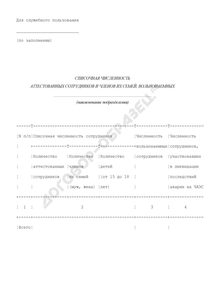 Списочная численность аттестованных сотрудников органов внутренних дел Московской области и членов их семей, вольнонаемных. Страница 1