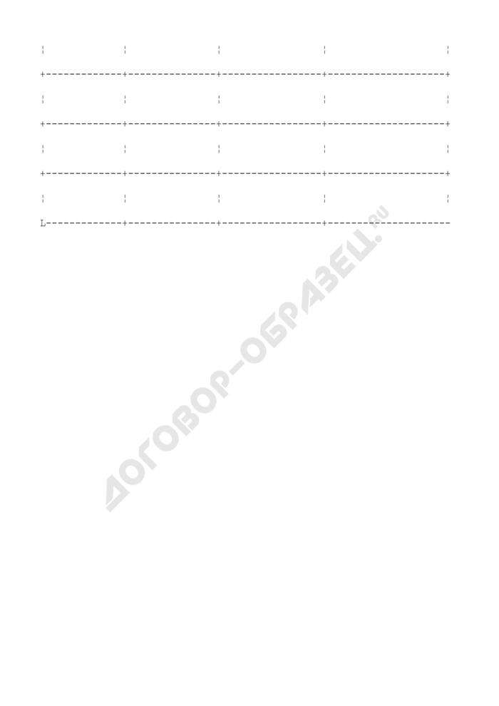 Стеллажные ярлыки (формы). Страница 2