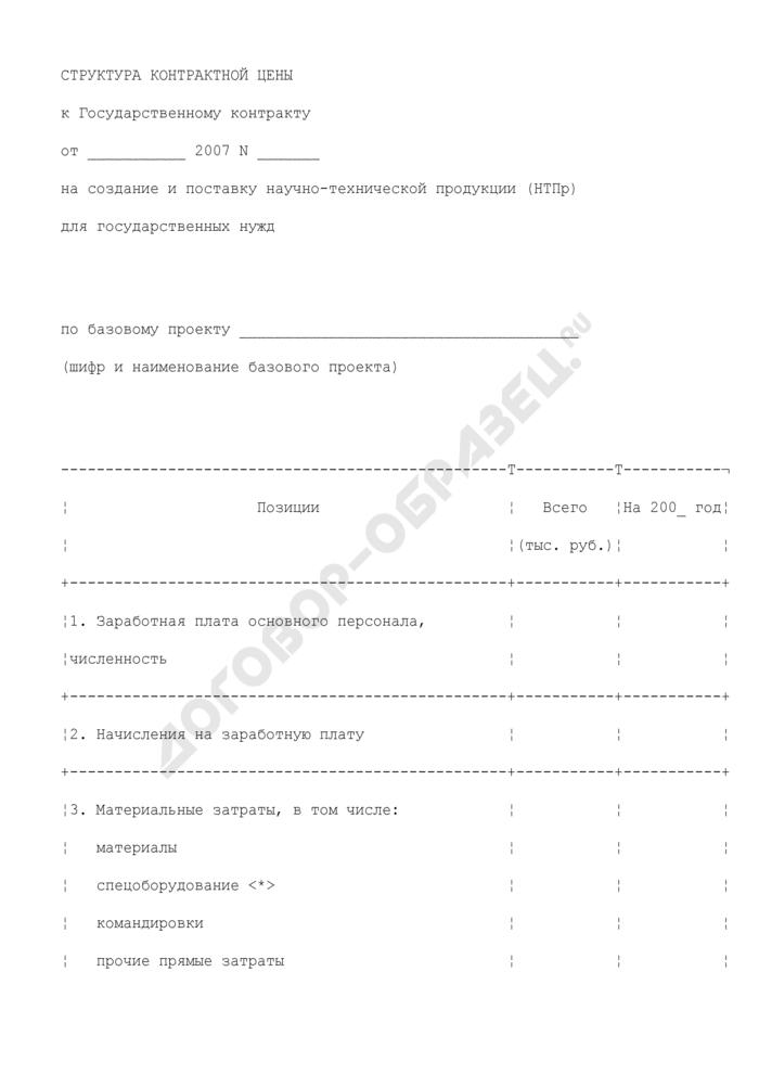 Структура контрактной цены (приложение к государственному контракту на создание и поставку научно-технической продукции (НТПр) для государственных нужд). Страница 1