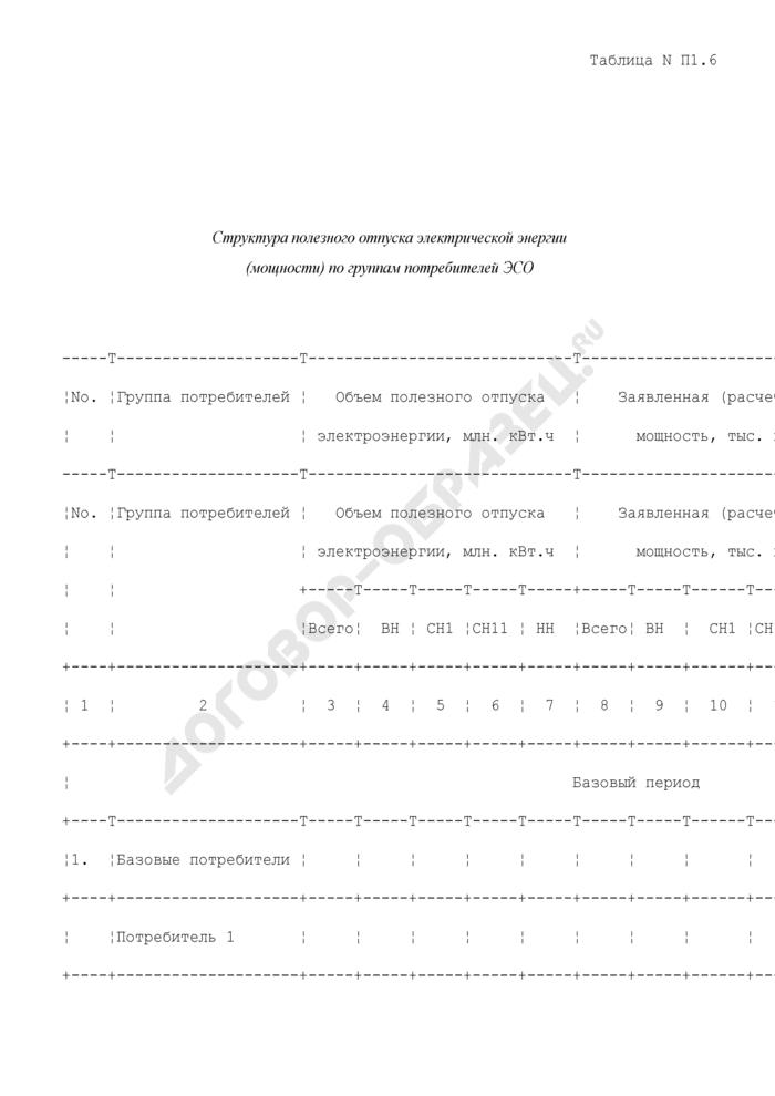 Структура полезного отпуска электрической энергии (мощности) по группам потребителей энергоснабжающей организации (таблица N П1.6). Страница 1