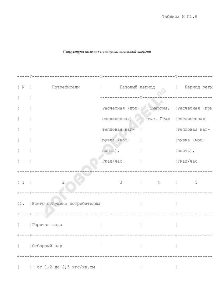 Структура полезного отпуска тепловой энергии (таблица N П1.8). Страница 1
