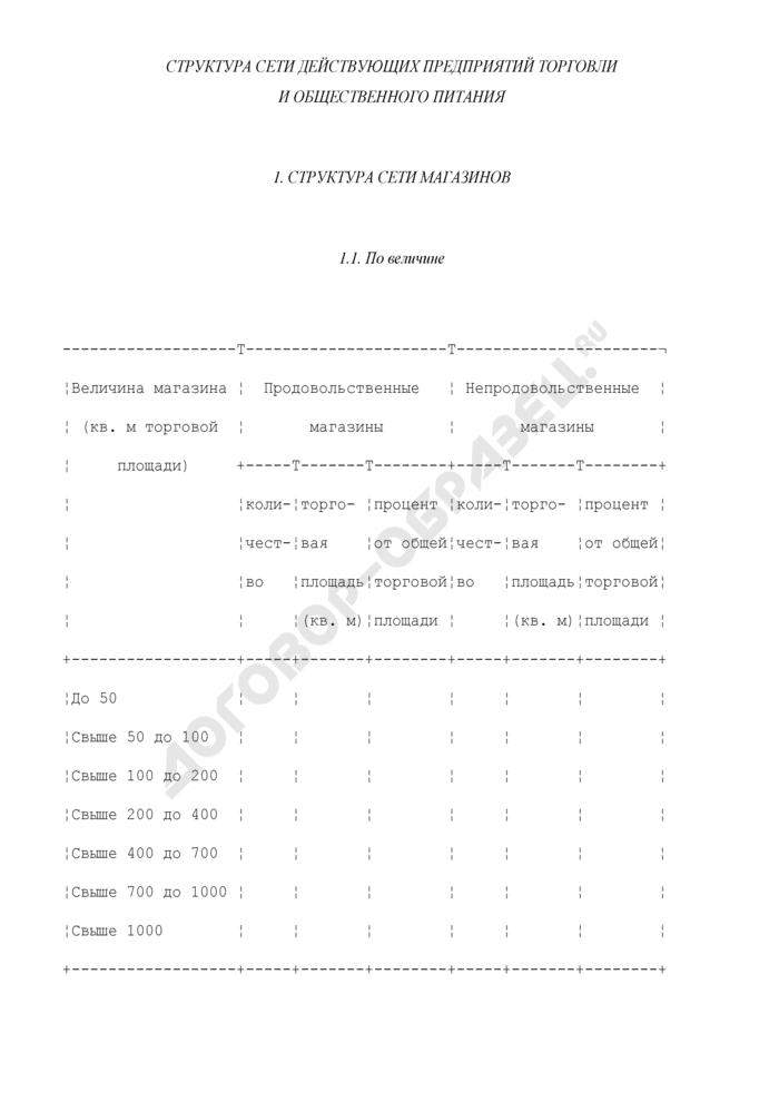 Структура сети действующих предприятий торговли и общественного питания. Форма N 4. Страница 1