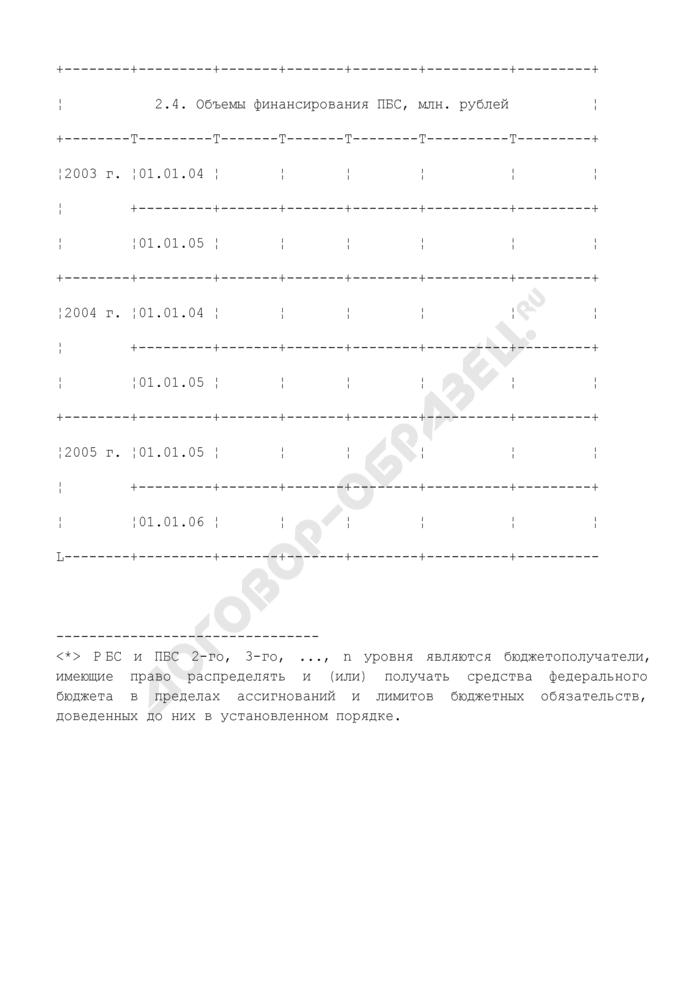 Структура управления средствами главного распорядителя средств федерального бюджета по уровням управления. Форма N 2. Страница 3