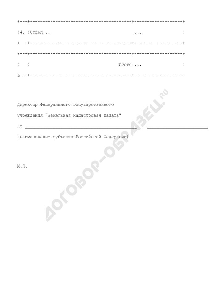"""Структура Федерального государственного учреждения """"Земельная кадастровая палата. Страница 2"""