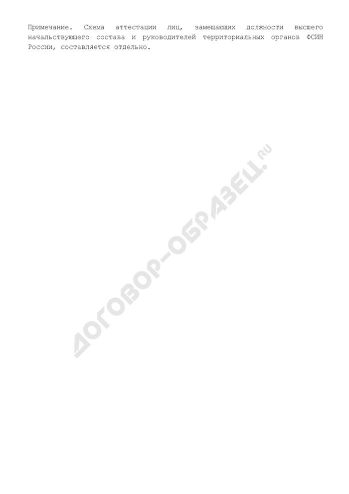 Схема аттестации сотрудников органов внутренних дел Российской Федерации в учреждениях и органах уголовно-исполнительной системы. Страница 2