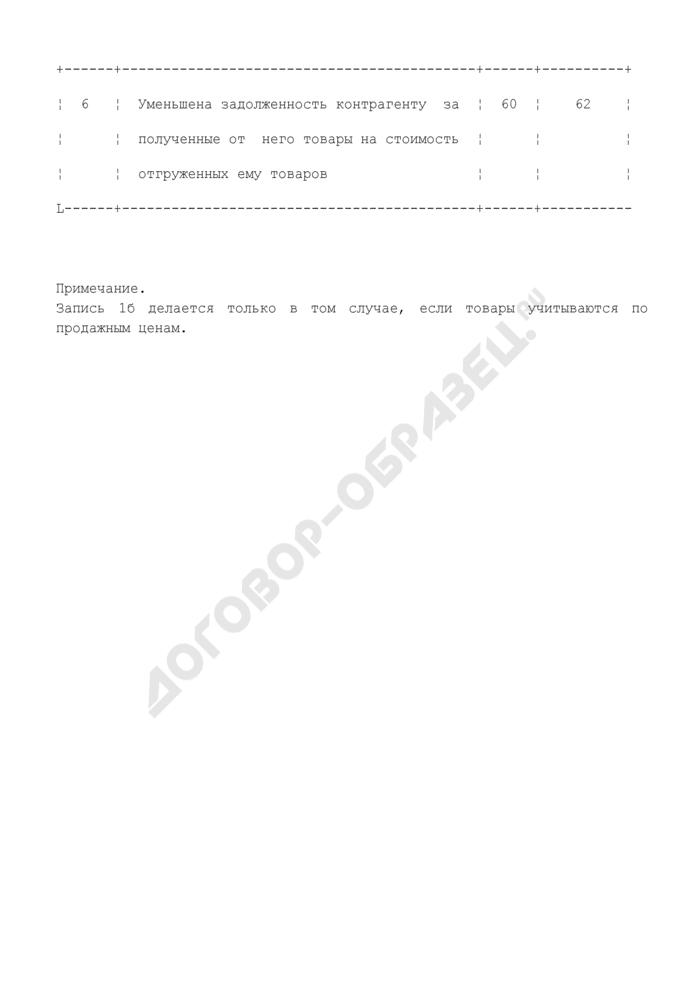 Схема корреспонденции счетов по товарообмену. Страница 2