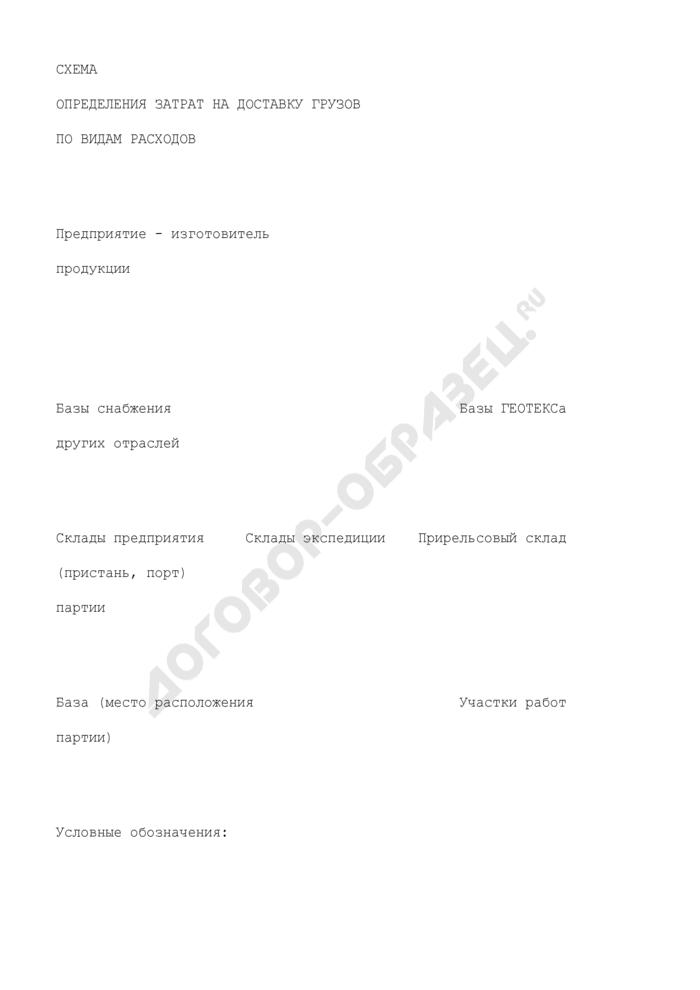 Схема определения затрат на доставку грузов по видам транспортно-заготовительных расходов. Страница 1