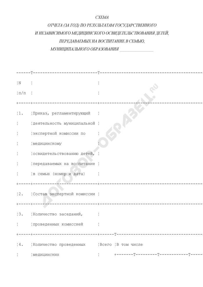 Схема отчета (за год) по результатам государственного и независимого медицинского освидетельствования детей, передаваемых на воспитание в семью. Страница 1