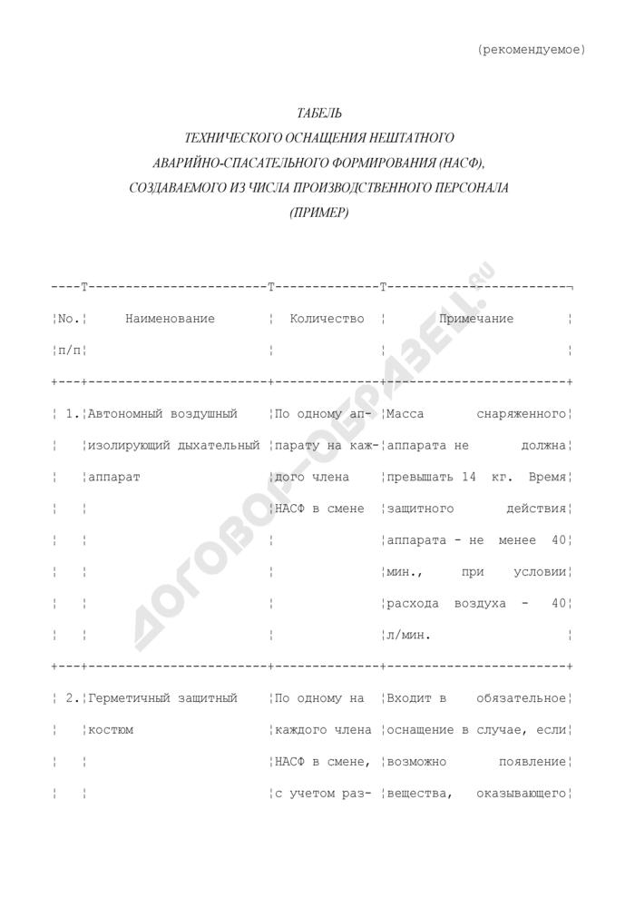 Пример табеля технического оснащения нештатного аварийно-спасательного формирования (НАСФ), создаваемого из числа производственного персонала (рекомендуемая форма). Страница 1