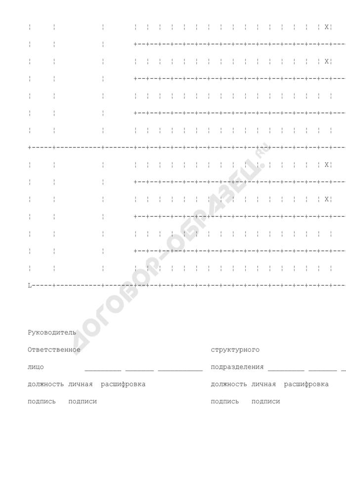 Табель учета рабочего времени. Унифицированная форма N Т-13. Страница 3