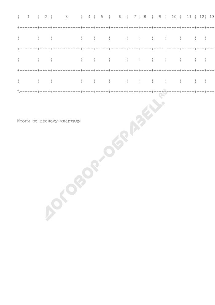 Таксационное описание по результатам обработки данных карточек таксации. Страница 3