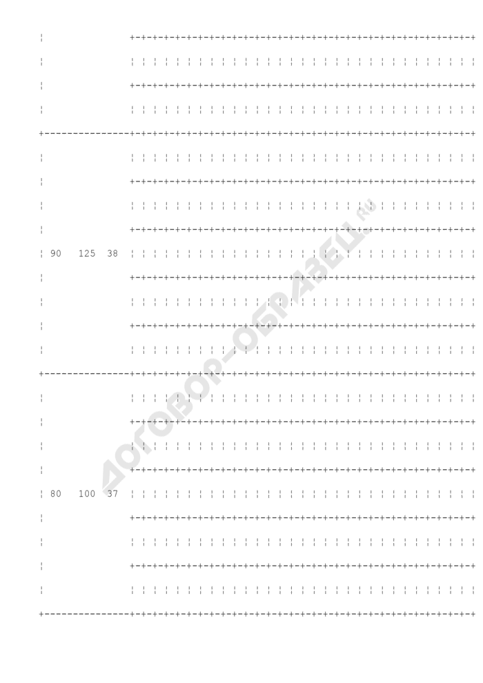 Температурный лист стационарного больного. Форма N 004/у. Страница 3