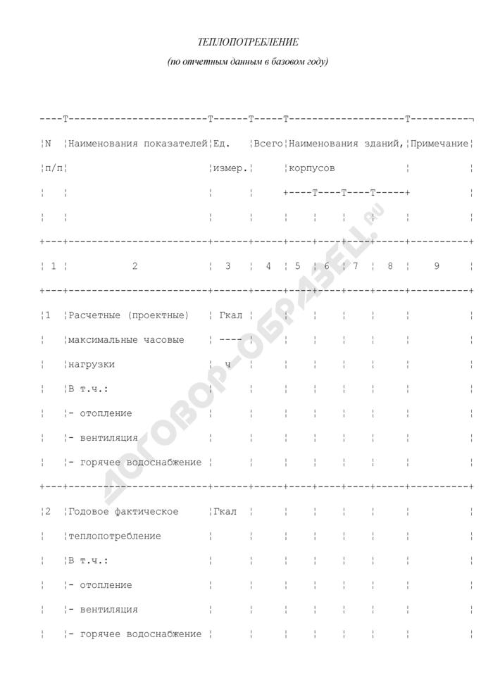 Теплопотребление энергоресурсов бюджетной организации комплекса социальной сферы города Москвы. Форма N 4. Страница 1