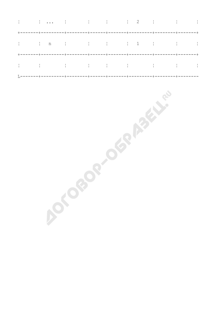 Типовой маршрутный справочник (внутригородской, пригородный транспорт). Страница 3