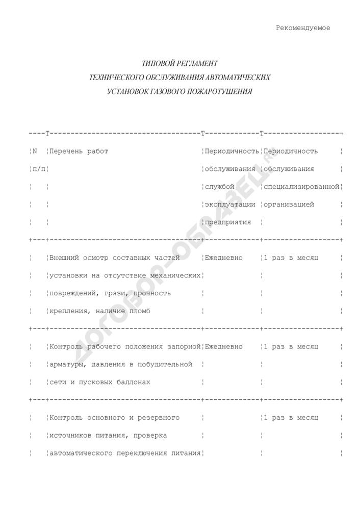 Типовой регламент технического обслуживания автоматических установок газового пожаротушения в городе Москве (рекомендуемая форма). Страница 1