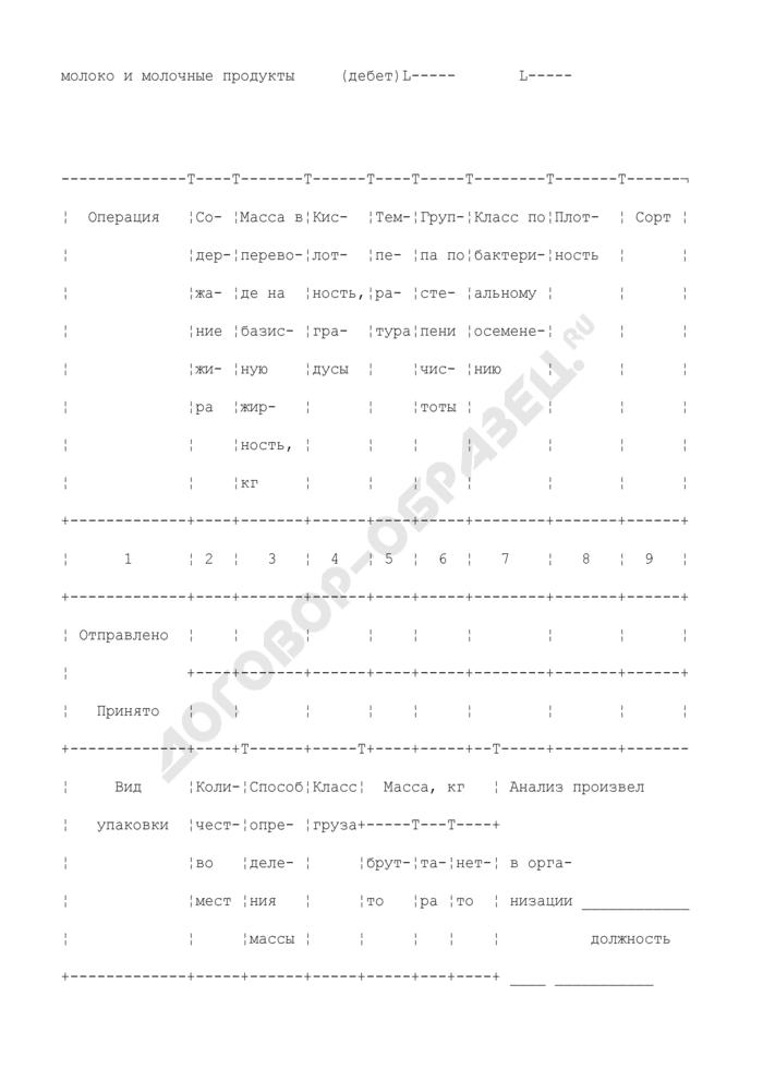 Товарно-транспортная накладная (молсырье). Типовая межотраслевая форма N СП-33. Страница 3